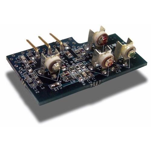 Broadband International® Trimalyzer